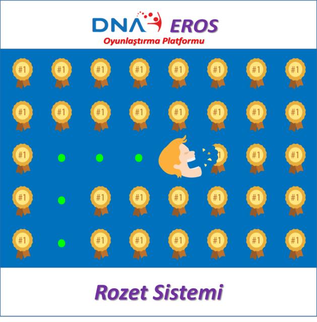 DNA Eros - Oyunlaştırma ( Gamification ) Platformu