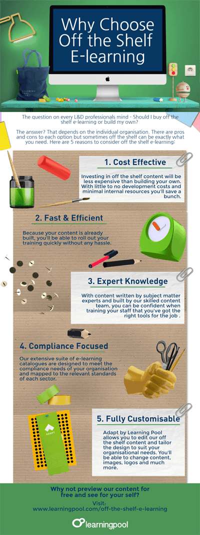 , Why Choose Off the Shelf eLearning Infographic
