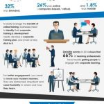 Corporate-Learning-and-Development-Infographic