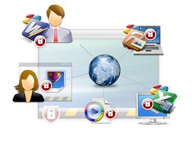 Kurum içi iletişim portalı